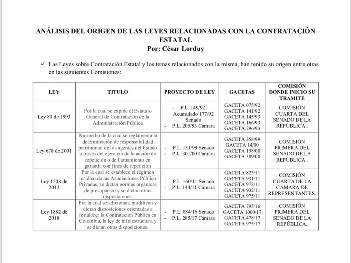 El proyecto de ley sobre pagos justos y oportunos, sí puede modificar la Ley 80 de 1993, rescata Lorduy 1