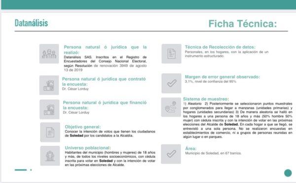 Soledad merece un Cambio Radical; Lorduy comparte resultados de encuesta realizada por Datanálisis que favorece a William Torres 4
