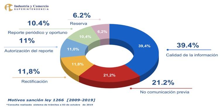 Proyecto Borrón y Cuenta Nueva responde a las necesidades de la ciudadanía: Lorduy 5