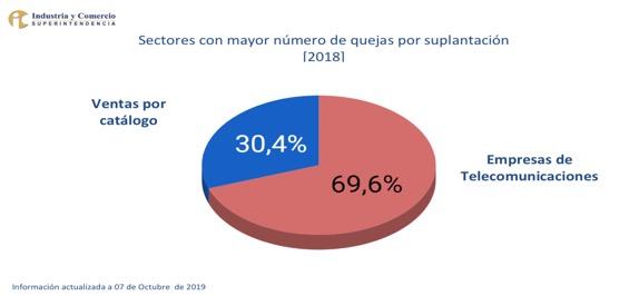 Proyecto Borrón y Cuenta Nueva responde a las necesidades de la ciudadanía: Lorduy 7